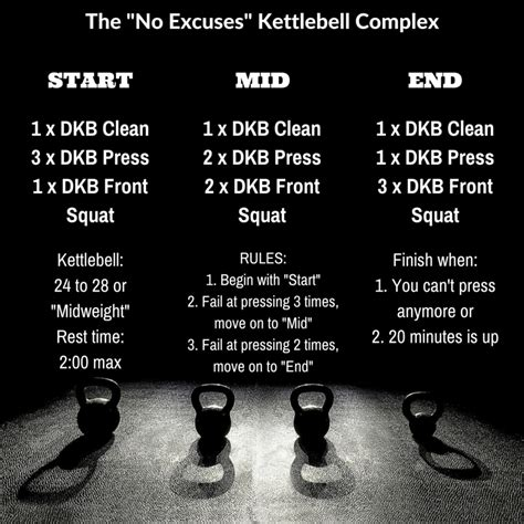 complex kettlebell excuses workout training write workouts challenge routines circuit deadlift cardio