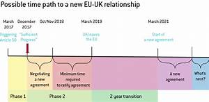 Brexit, phase two (and beyond): The future of the EU-UK ...