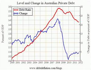 Economics in the Age of Deleveraging