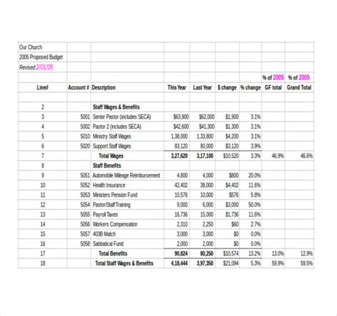 church budget template 11 church budget templates free sle exle format free premium templates