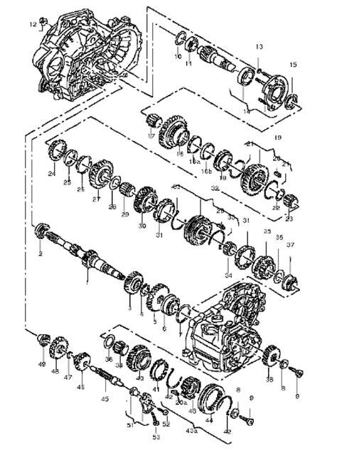 volkswagen t4 potrzebuje schemat skrzyni biegow t4