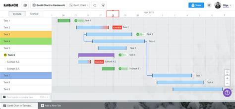 gantt chart project management tool  kanbanchi