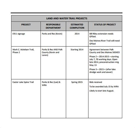 weekly status report template 8 sle weekly status reports sle templates