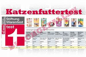 Plissee Stiftung Warentest : katzenfutter im test stiftung warentest 2017 taubertalperser ~ Indierocktalk.com Haus und Dekorationen