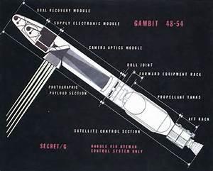 Kh-8 Gambit 3