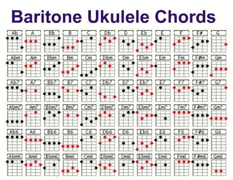 Did You Recently Get A Ukulele? . . . Wondering Where To