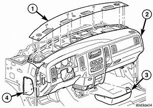 How do remove top part of dash on 2003 ram 1500 for Dash cover dodge ram 1500 2003