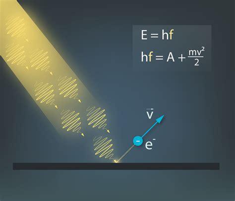 Fizmix: Fizikas tēma - Gaismas kvanti, fotoefekts