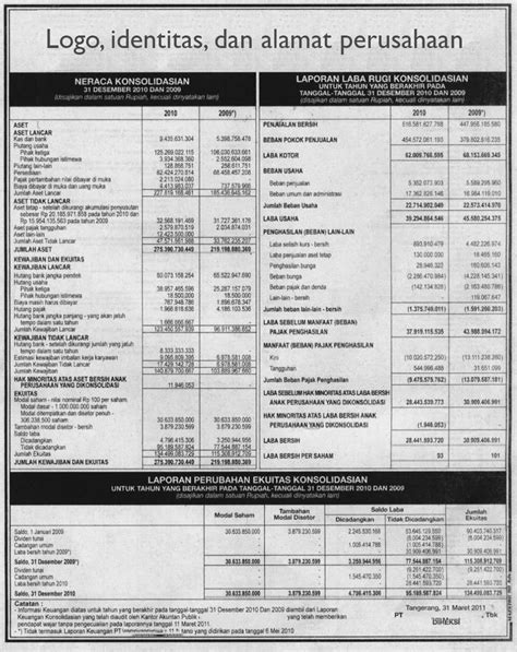laporan keuangan 2 empat jenis laporan keuangan bolasalju