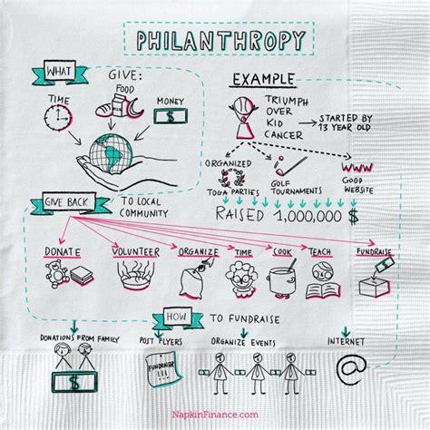 whats philanthropy napkin finance    answers