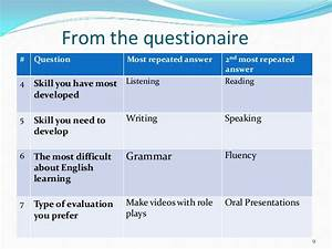 dissertation defense questions