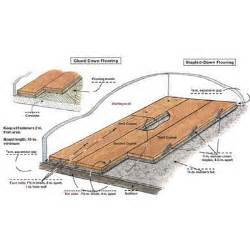 overview how to lay engineered wood floors this house