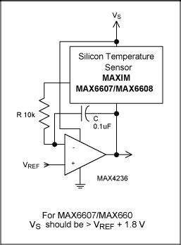 circuit inverts temperature sensor output with accuracy