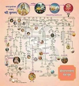 17 Best Images About Lord Vishnu On Pinterest