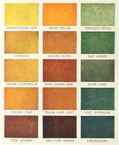 stencil paint colors from a 1910 sherwin williams stencil