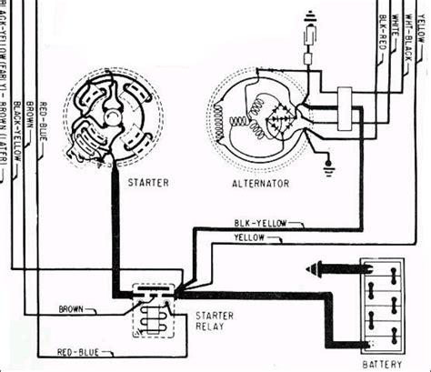Ford Alternator Wiring Schematics Online
