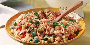 Mediterranean Diet May  U0026 39 Prevent Brain Shrinkage U0026 39  And Slow Brain Ageing  Study Suggests