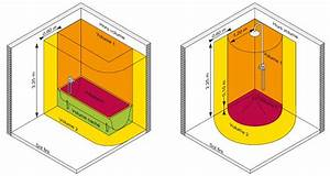 volume de protection salle de bains obasinccom With volume protection salle de bain