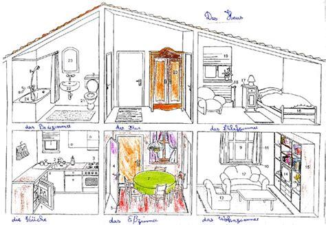 Piece De La Maison En Anglais  Maison Design Apsipcom