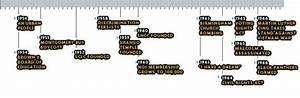 Rosa Parks Timeline | New Calendar Template Site
