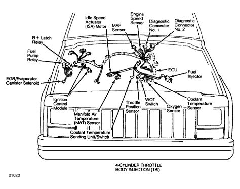1991 Jeep Fuel Injection Wiring Diagram by I No Power To The Fuel On My 1986 2 5 I4 Jeep