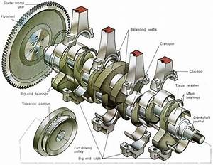 Where Is The Flywheel Located In An Ic Engine