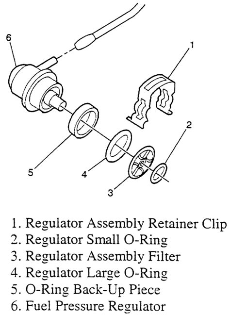 2007 Monte Carlo Fuel Filter by Repair Guides Gasoline Fuel Injection System Fuel