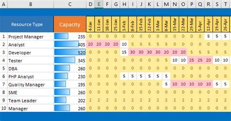 room planner excel excel based resource plan template free