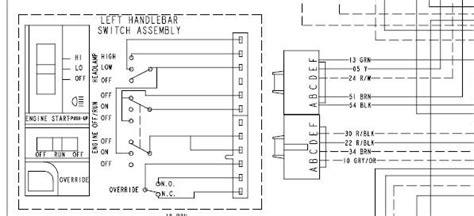 Polari 425 Magnum Wiring Diagram by Polaris Magnum Wiring Diagram Wiring Diagram