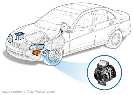 Ford Focus Alternator Replacement Cost Estimate