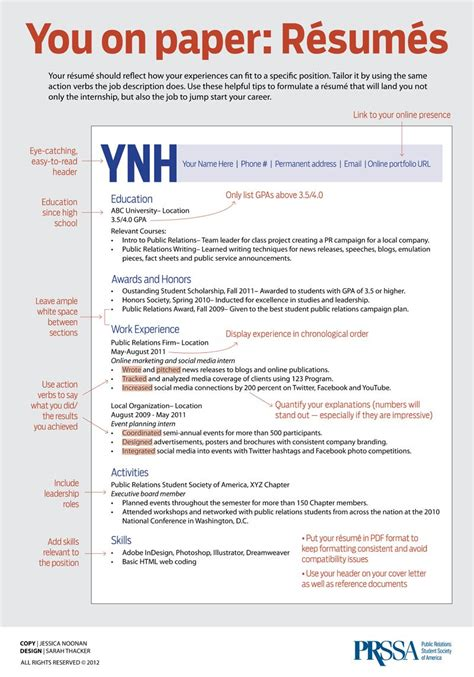 What To Put In Your College Resume by This Is A Great Place To Start With Your Resume If You Are