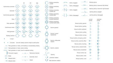 Mechanical Drawing Symbols Electrical Rotating