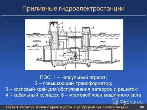 Приливная электростанция — Большая советская энциклопедия
