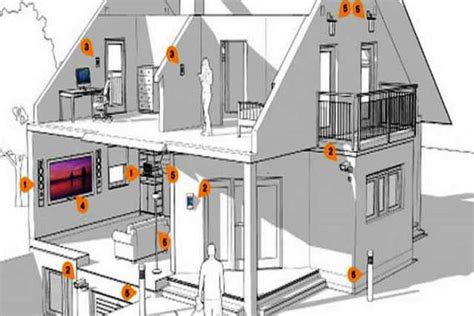 All You Need Know About Wiring Diagrams Bml Estates