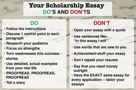 Task assignment problem research articles on bilingual education american identity argumentative essay american identity argumentative essay