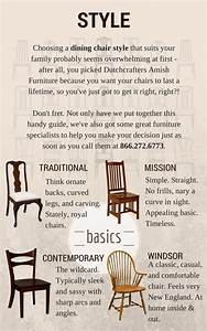 Guide To Choosing The Perfect Dining Room Chair