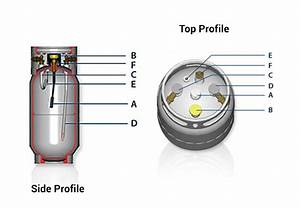 Forklift Propane Tank Diagram