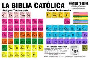 bíblia católica la biblia cat 243 lica awestruck libros and biblia