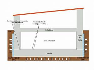 Produit Contre L Humidité : enduit de cuvelage arcacim etancheite produits d ~ Premium-room.com Idées de Décoration