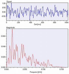 Gewichteter Mittelwert Berechnen : statquest verschiedene arten von rauschen ~ Themetempest.com Abrechnung