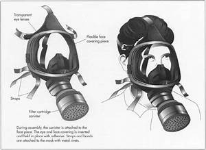 How Gas Mask Is Made