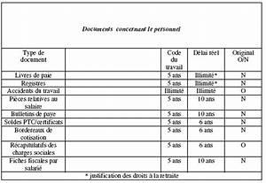 Document A Conserver : comment conserver ses donn es lectroniques moindre co t partie 4 du dossier ~ Gottalentnigeria.com Avis de Voitures