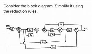 Solved  Consider The Block Diagram  Simplify It Using The