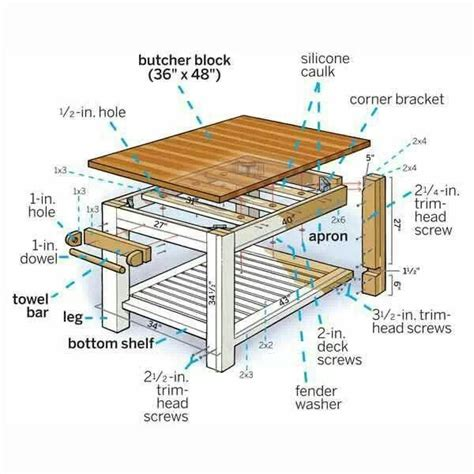 how to build kitchen island diy butcher block kitchen island woodworking