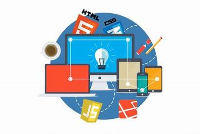 Web Development Clipart Website Developer Clip Custom