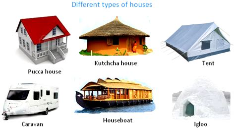 Different Types of Houses Types of houses styles