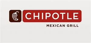 Chipotle Job Interview Questions & Answers | Job Application Point
