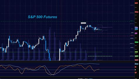 S&p 500 Futures Trading Outlook For May 31, 2017