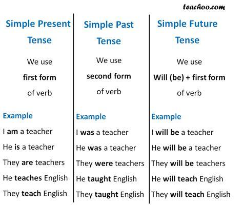 simple future tense verbs  tenses