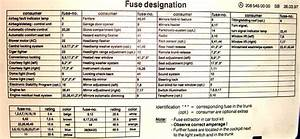 Ac Fuse Diagram 2002 Mercedes Clk  Ac  Wiring Examples And